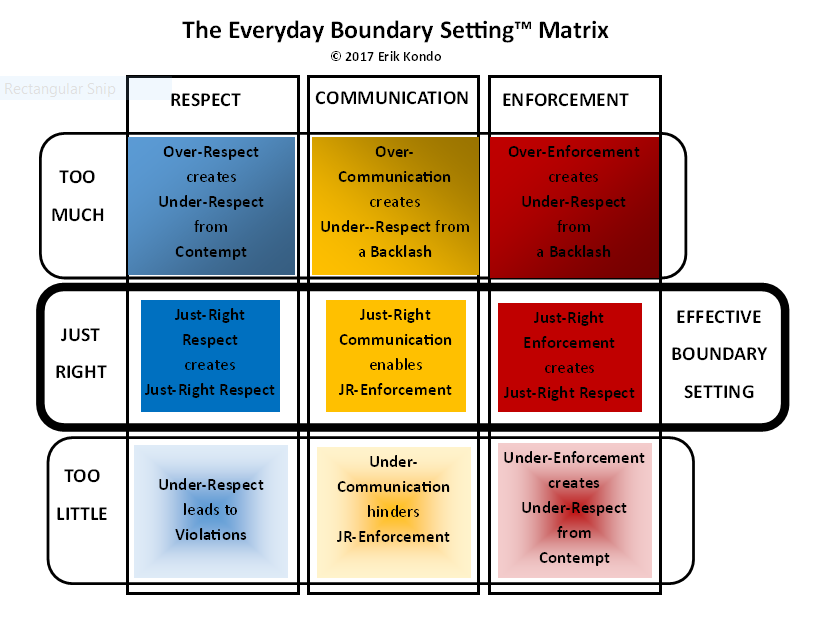 EBS Matrix